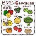 【第156話】美肌をつくる食事と栄養素